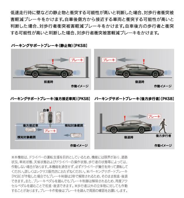 接触事故の低減に寄与する駐車支援システム パーキングサポートブレーキ
